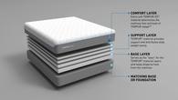 Tempur-Pedic Cloud Prima Twin XL Mattress