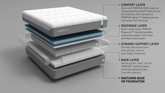 Tempur-Pedic TEMPUR-Flex Supreme Breeze 2.0 Mattress
