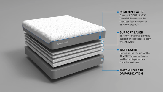 Tempur-Pedic Cloud Prima King Mattress