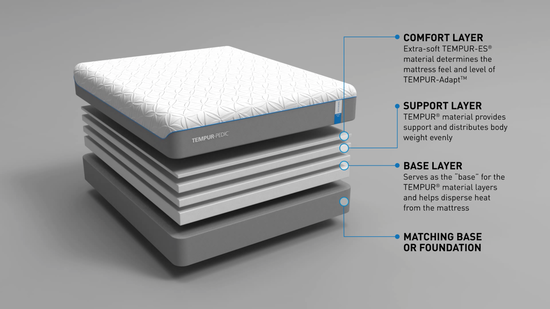 Tempur-Pedic TEMPUR-Cloud Supreme Mattress