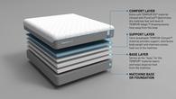 Tempur-Pedic Cloud Supreme Breeze 2.0 Twin XL Mattress